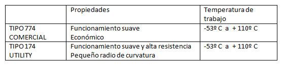 caracteristicas_tecnicas_tira_y_empuja